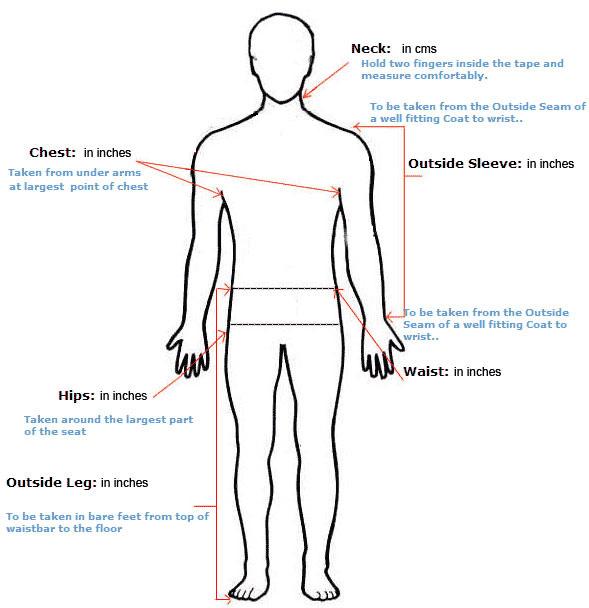 measure-chart